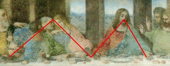 M字の構図の謎[最後の晩餐]