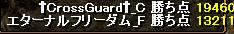 †CrossGuard†結果