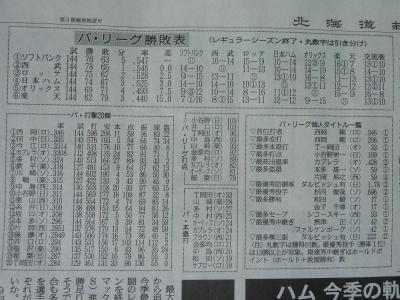 2010_1002_sinbun.jpg