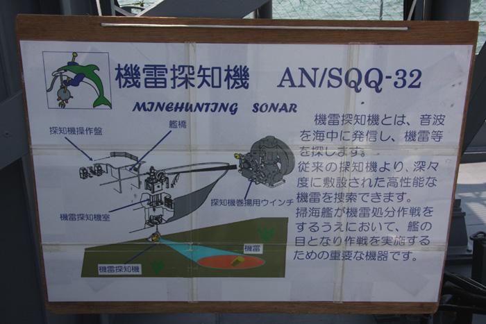 機雷探知機AN/SQQ-32の説明図