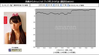 AKB48たかみな高橋みなみ