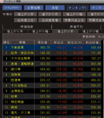 141031ranking.png