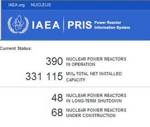 IAEA PRIS