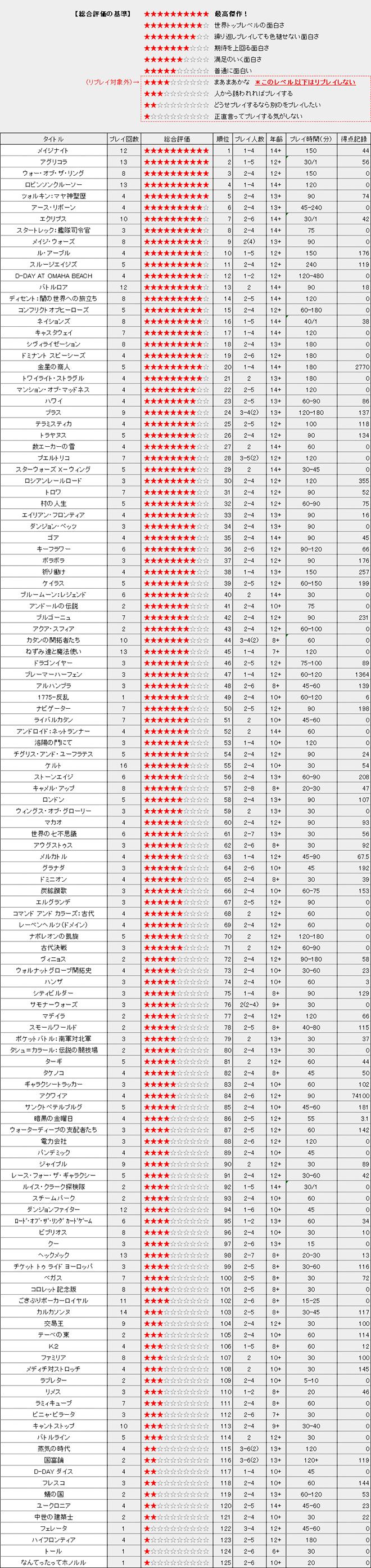 ranking141126_01.jpg