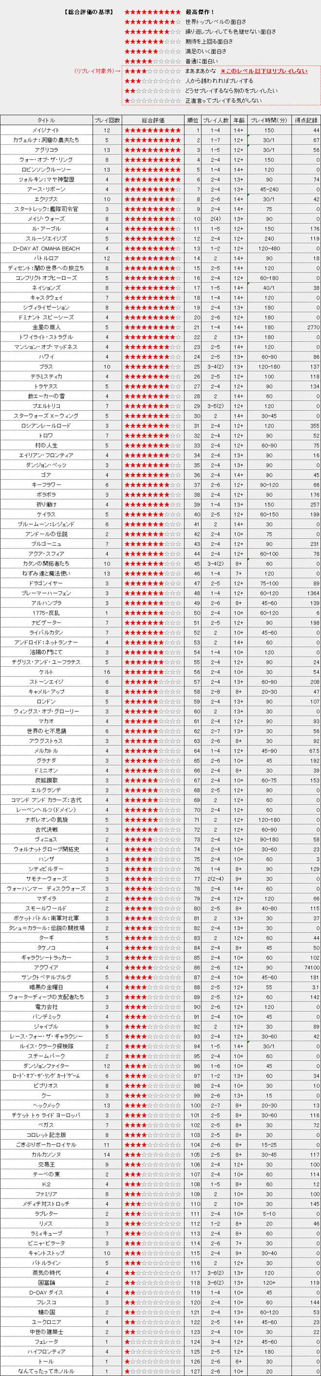 ranking150101_01.jpg