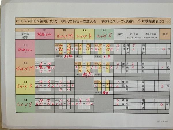 20130526決勝B
