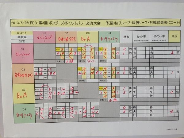 20130526決勝C