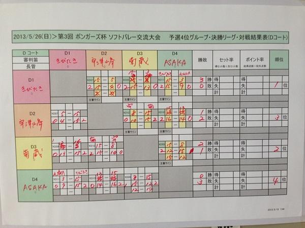 20130526決勝D