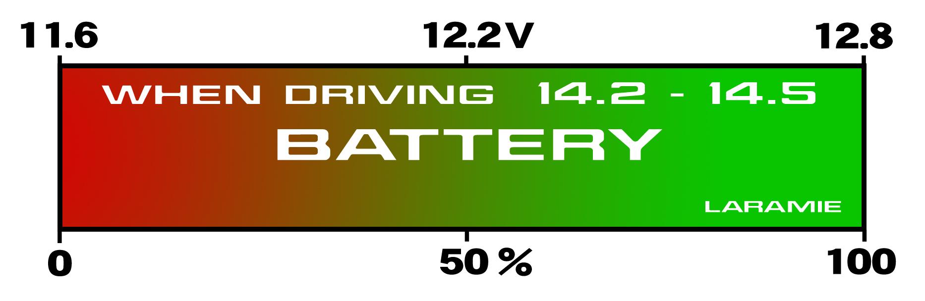 laramie-battery-3.jpg