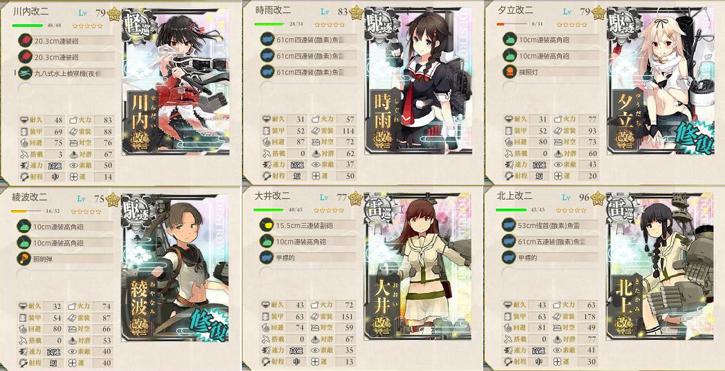 第二艦隊装備