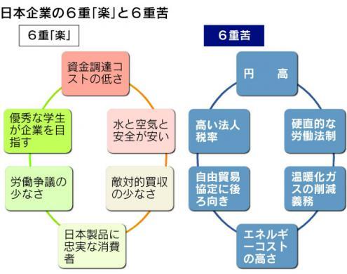 日経電子版20130116