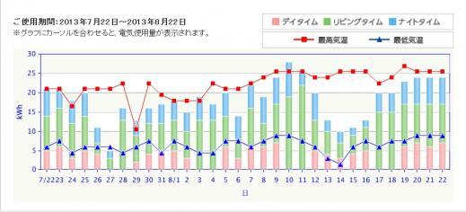 8月みる電グラフ