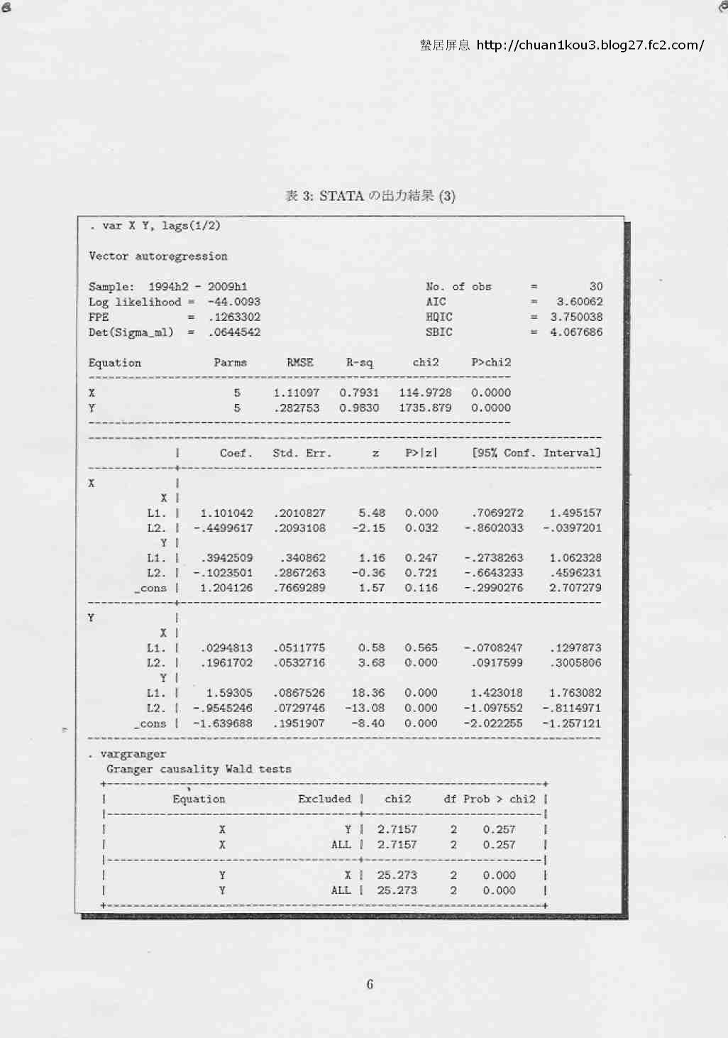 コンピュータと情報処理06