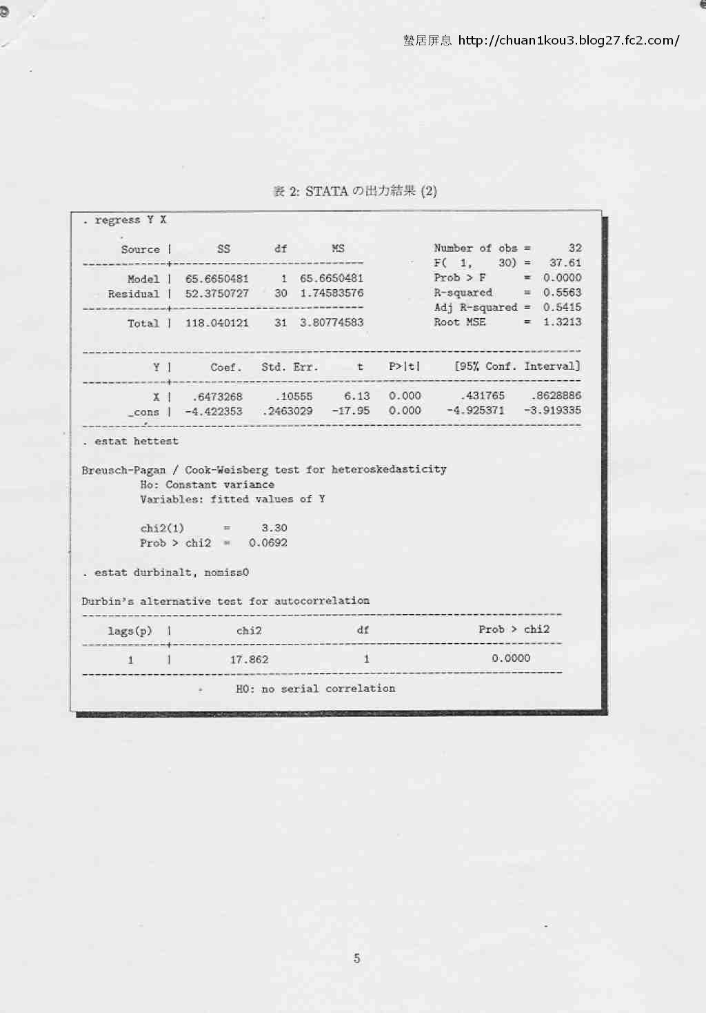 コンピュータと情報処理05