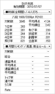 tenhou_prof_20100601.jpg