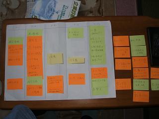 2010GWの計画表