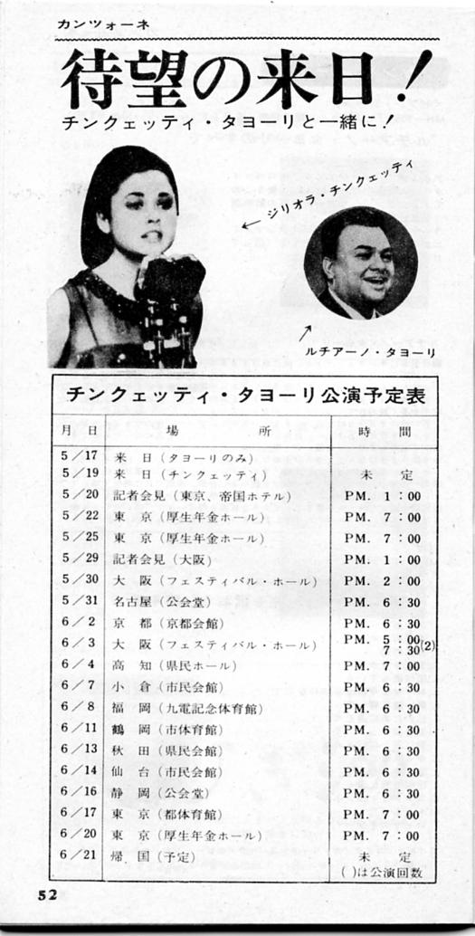 チンクェッティ1965年来日予定