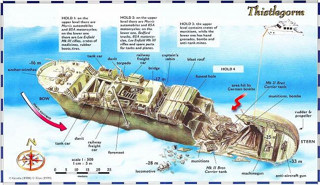 thistlegorm-dive-briefing.jpg