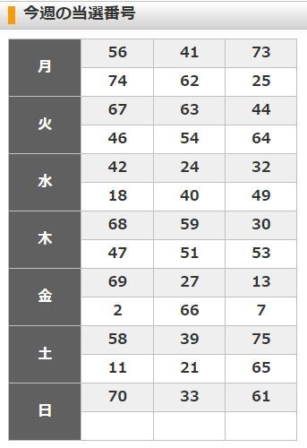 moppy-bingo-complete20141102-1.jpg
