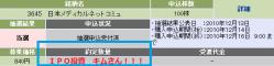 日本メディカルネット(3645) 当選