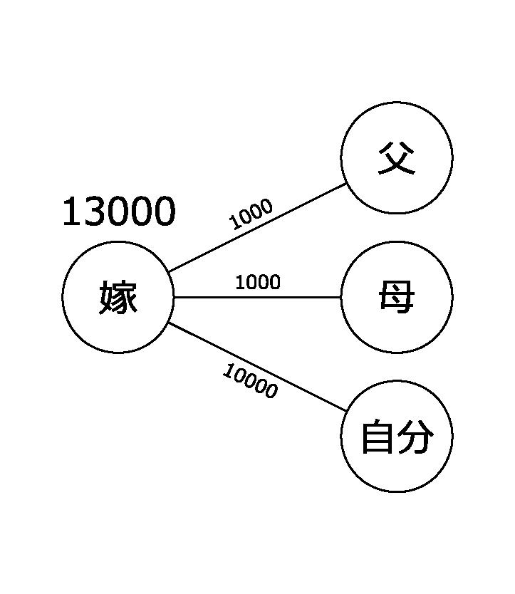 kazoku003.png