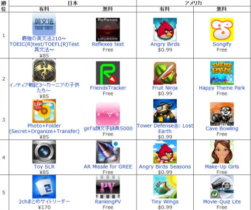 キャプチャoiu_convert_20110714224301