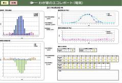 日別エコレポート(2011-06-30)