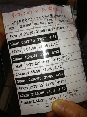 s-20130324-板橋シティ-IMG_1890