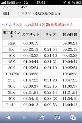s-20130324-板橋シティ-IMG_1904