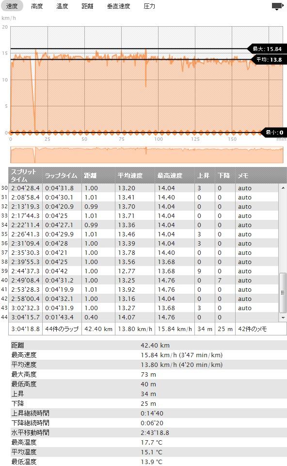 2013y03m24d_2013板橋シティ02-080434717