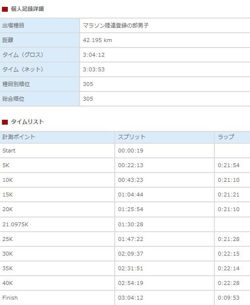 2013y03m24d_2013板橋シティ速報-081847865