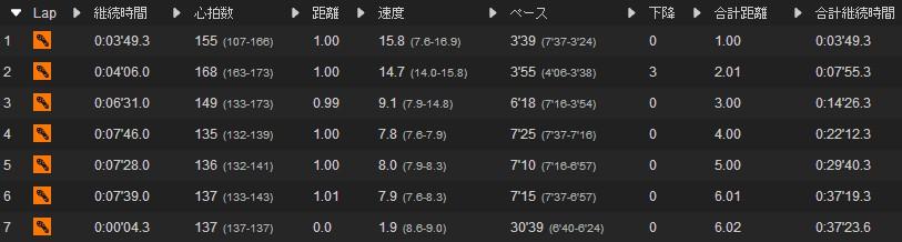 2013y07m27d_朝ラン-101844969