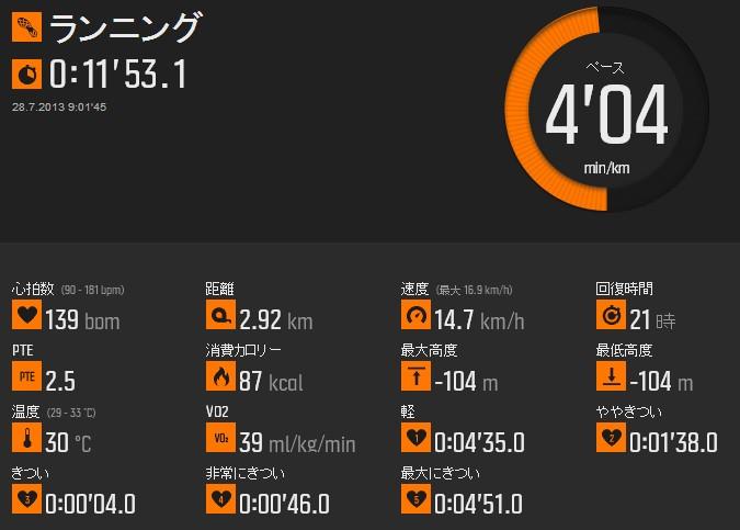 2013y07m28d_449月例川崎-3km-160340105