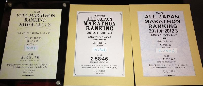 s-全日本マラソンランキング2013-cortado-800-IMG_2091