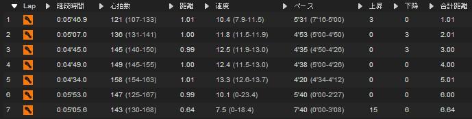 2013y08m01d_朝ランラップ-064430241