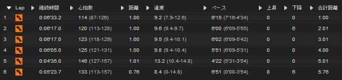 2013y08m15d_朝ランラップ-060922381