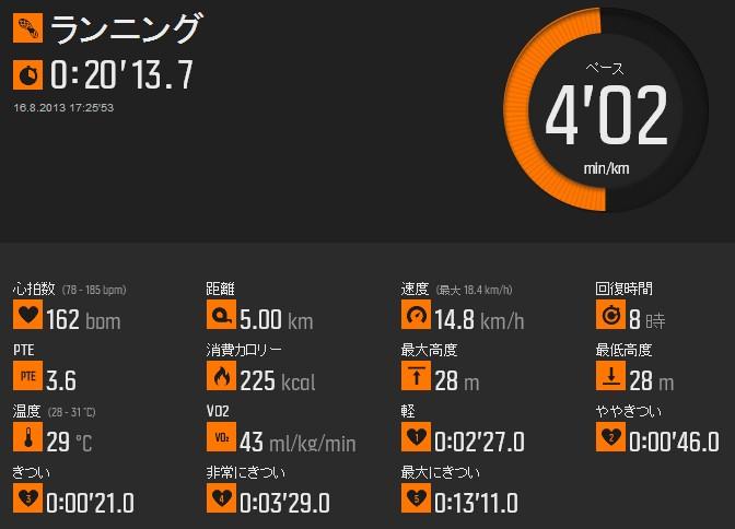 2013y08m16d_神奈川県記録会(5000m)-191643378