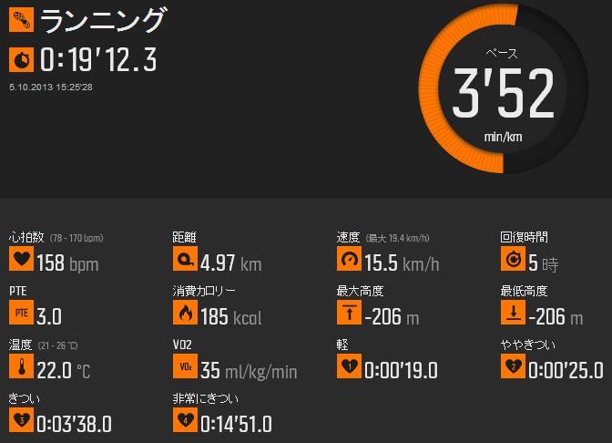 2013y10m05d_20131005-横浜市選手権5000m-まとめ-215816176
