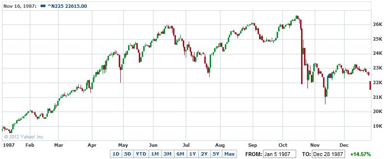 ダウ平均株価リアルタイムチャート