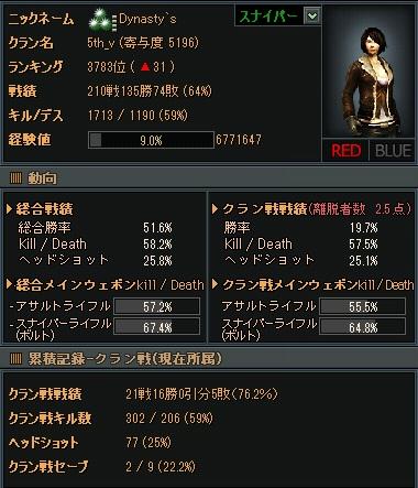 Dynasty 5thv2