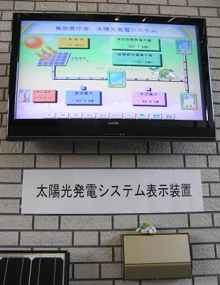 太陽光発電システム表示装置