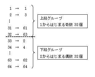 桜蔭1-3-1