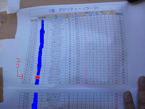 20130126中国ブロックアジリティー1度コピー