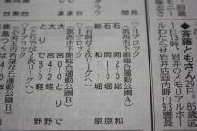 エスペランサ総和FCブログ-全日本結果3