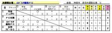 エスペランサ総和FCブログ-U13学年別2日目