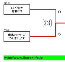 エスペランサ総和FCブログ-準決勝結果