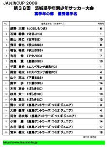 エスペランサ総和FCブログ-優秀選手