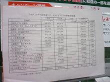 エスペランサ総和FCブログ-ジャパンミート02