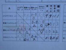 エスペランサ総和FCブログ-CA3A0098.JPG