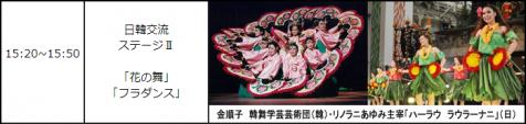日韓交流ステージⅡ